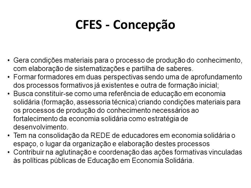 CFES - Concepção Gera condições materiais para o processo de produção do conhecimento, com elaboração de sistematizações e partilha de saberes.