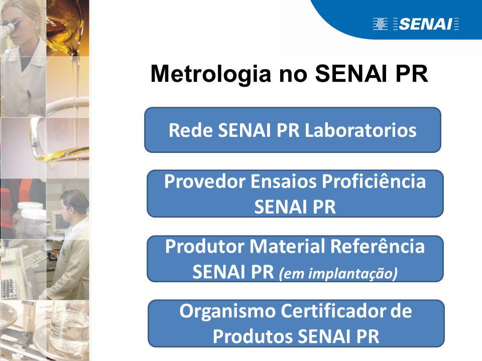 Metrologia no SENAI PR Rede SENAI PR Laboratorios