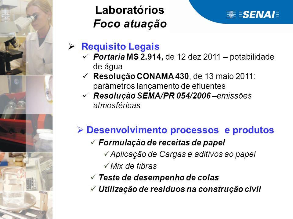Laboratórios Foco atuação