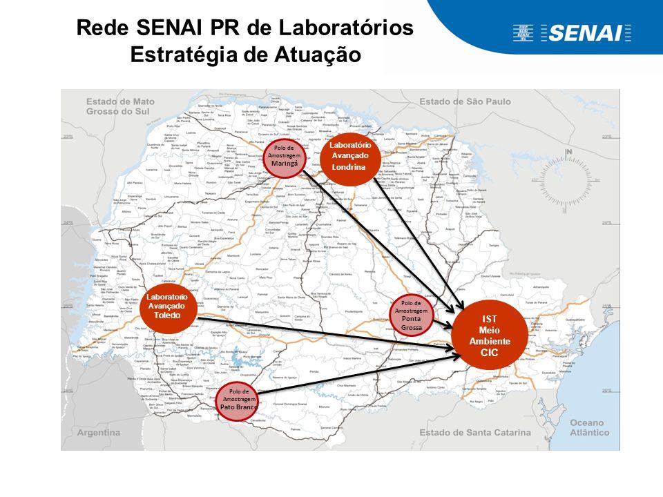 Rede SENAI PR de Laboratórios Estratégia de Atuação