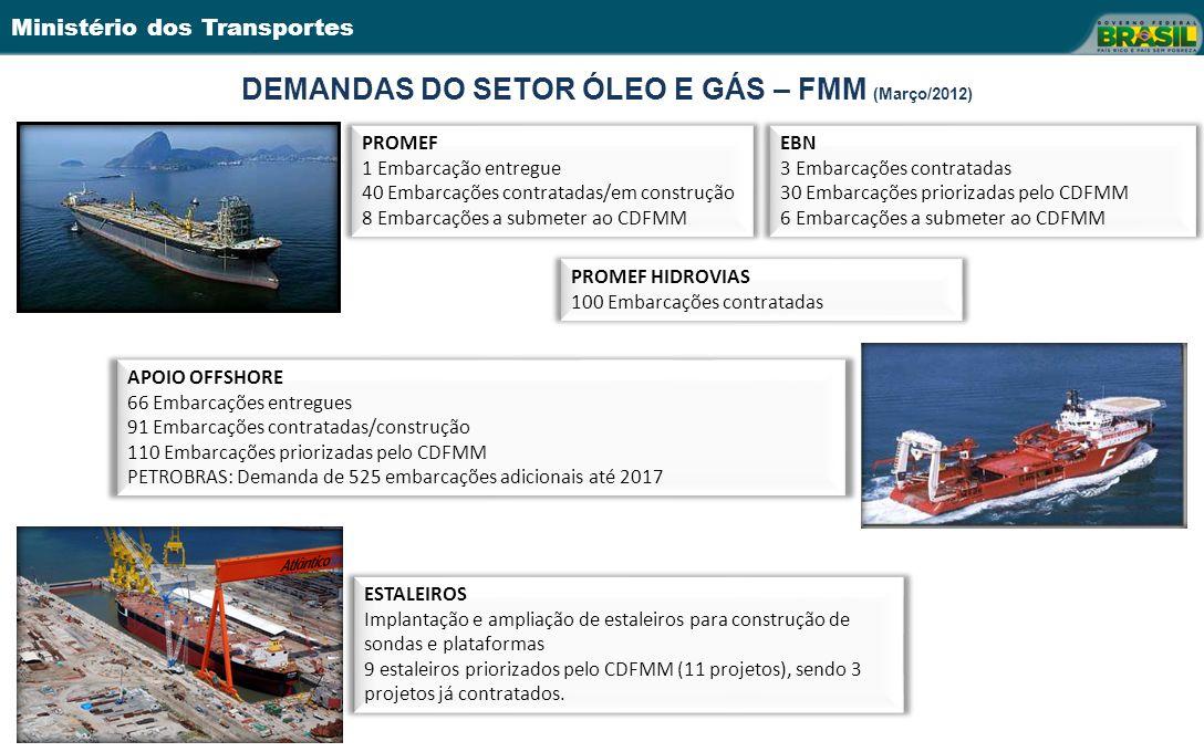 DEMANDAS DO SETOR ÓLEO E GÁS – FMM (Março/2012)