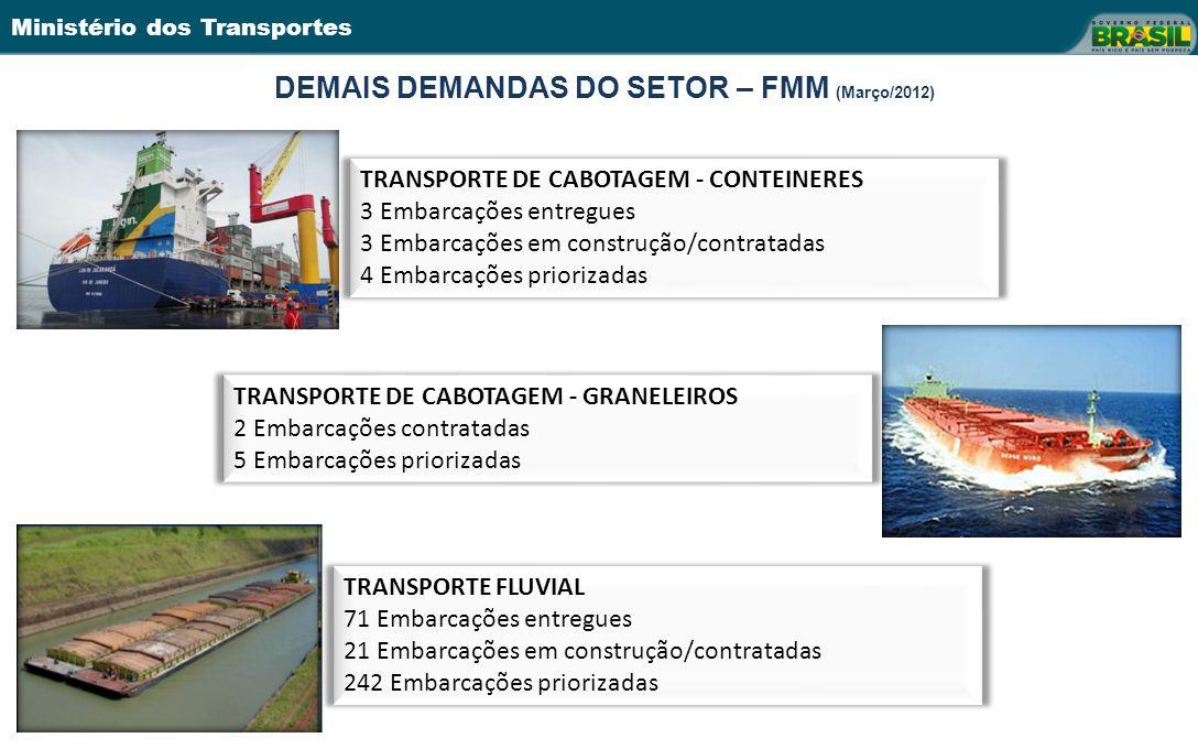 DEMAIS DEMANDAS DO SETOR – FMM (Março/2012)
