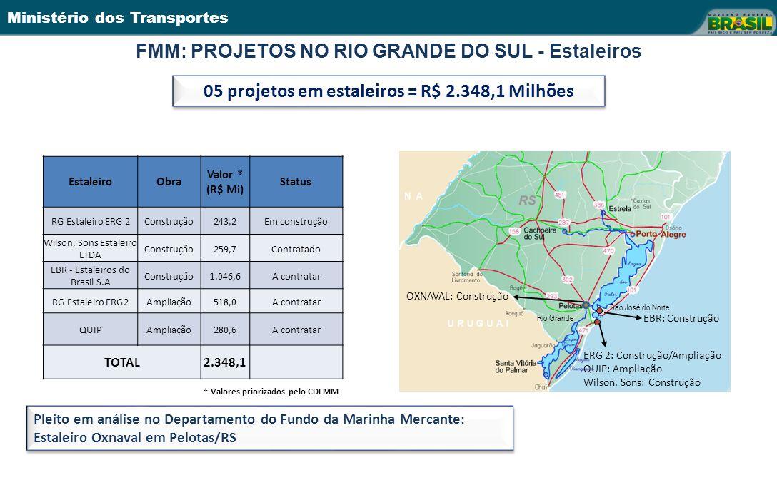 FMM: PROJETOS NO RIO GRANDE DO SUL - Estaleiros
