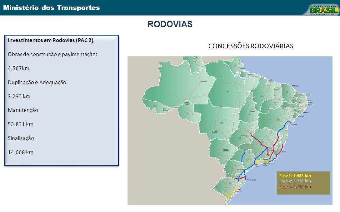 RODOVIAS CONCESSÕES RODOVIÁRIAS Investimentos em Rodovias (PAC 2)