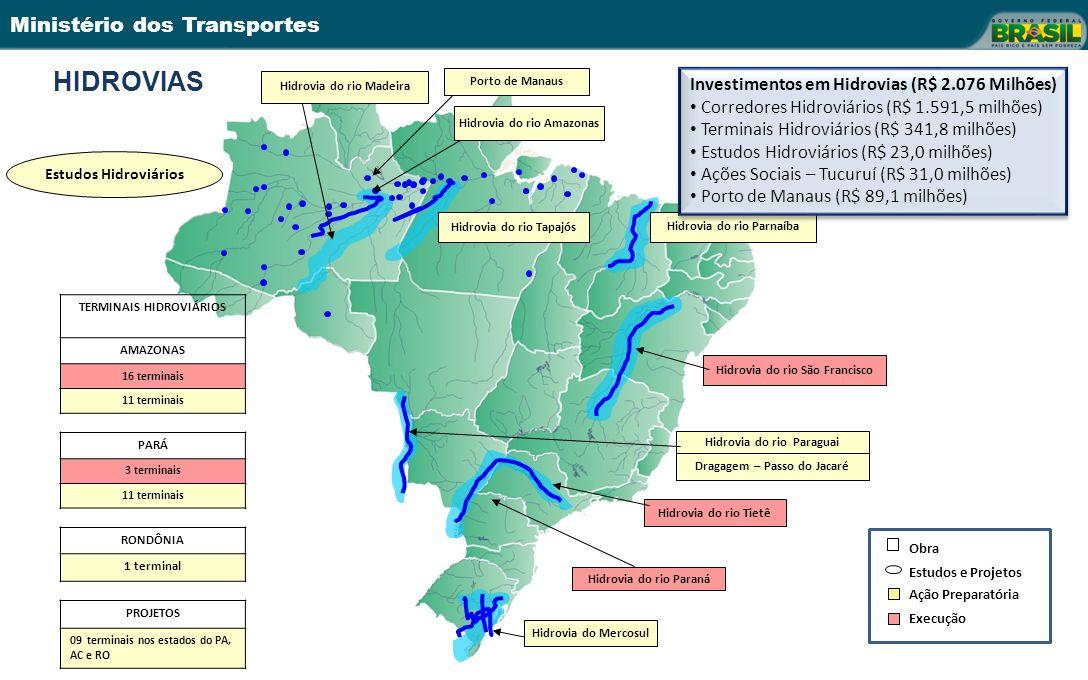 HIDROVIAS Investimentos em Hidrovias (R$ 2.076 Milhões)