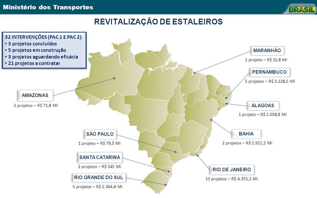 REVITALIZAÇÃO DE ESTALEIROS