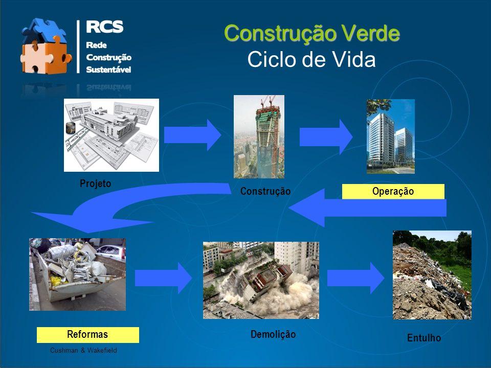 Construção Verde Ciclo de Vida