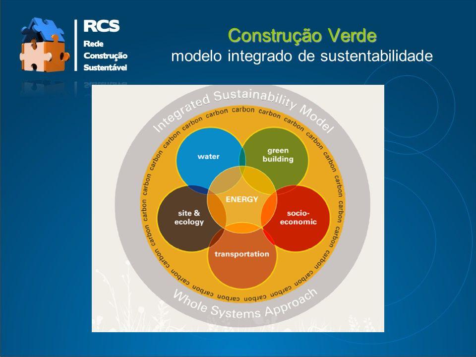 Construção Verde modelo integrado de sustentabilidade