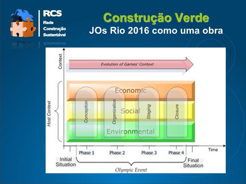Construção Verde JOs Rio 2016 como uma obra