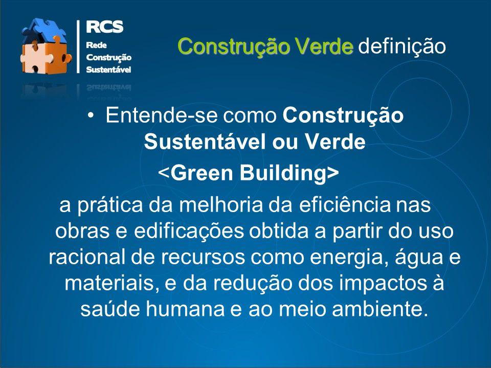 Construção Verde definição