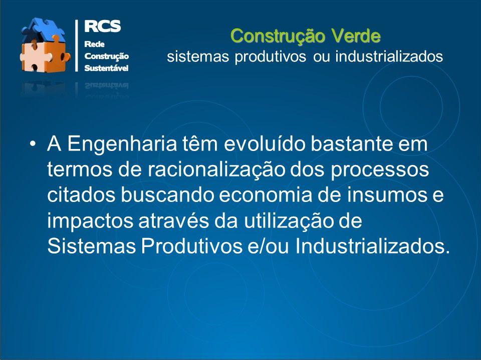 Construção Verde sistemas produtivos ou industrializados