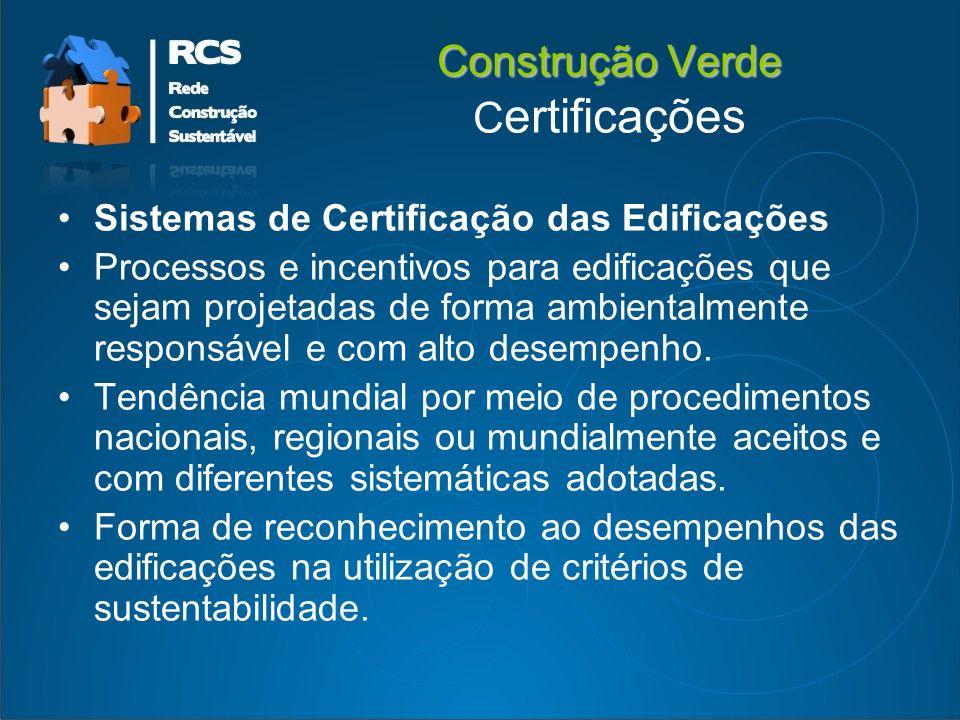 Construção Verde Certificações
