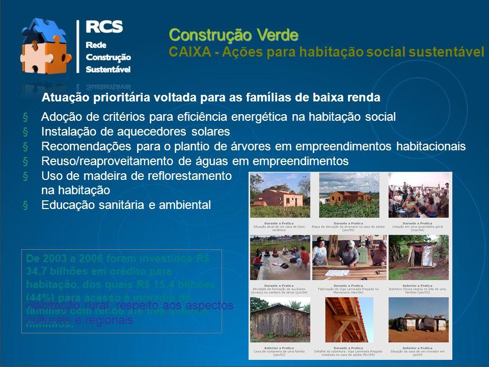 Construção Verde CAIXA - Ações para habitação social sustentável