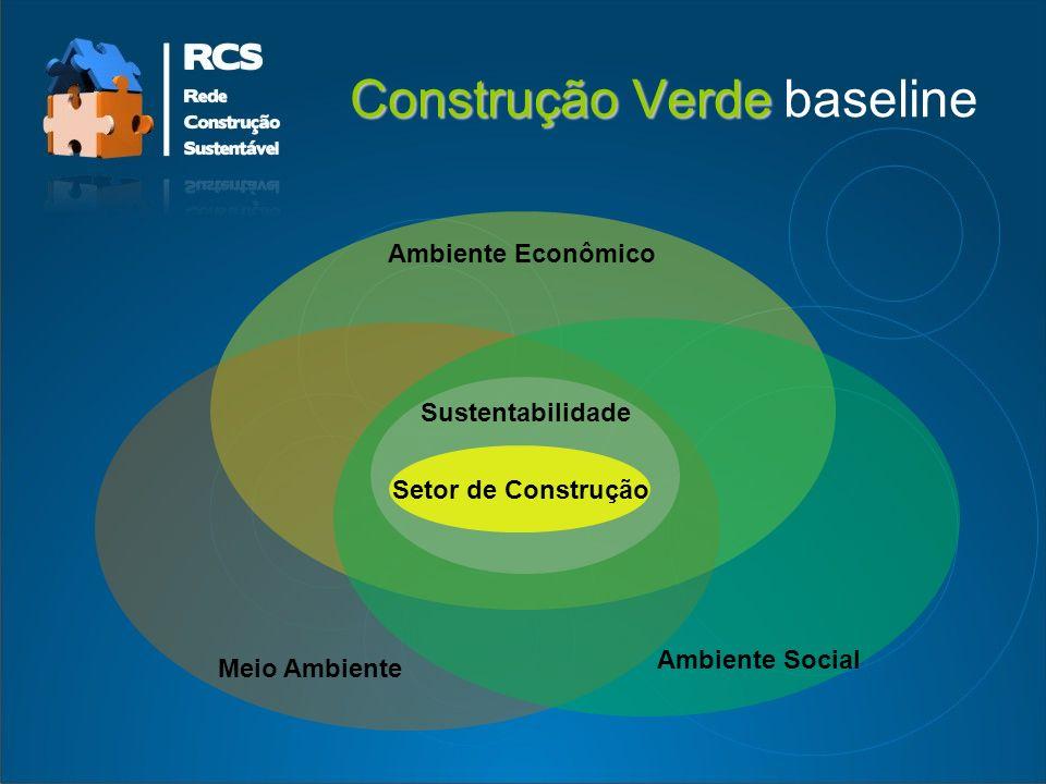 Construção Verde baseline