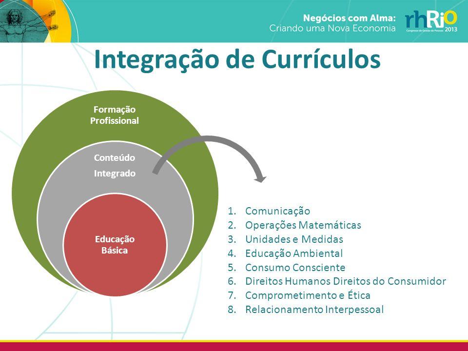 Integração de Currículos