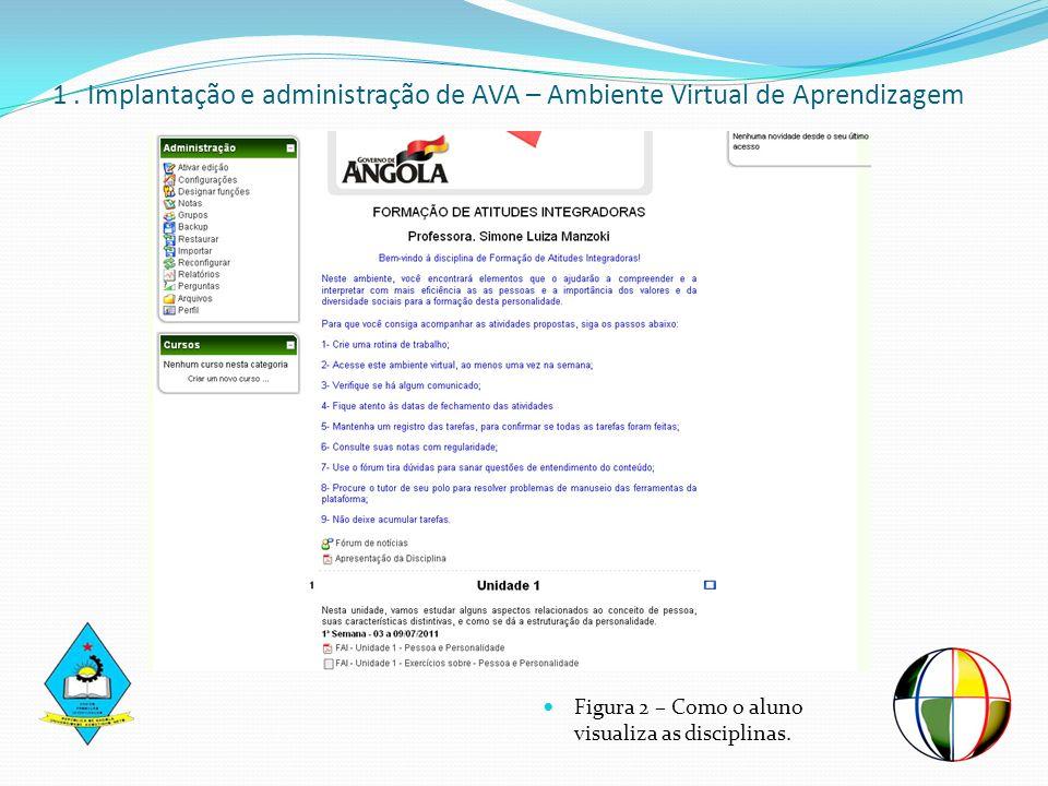 1 . Implantação e administração de AVA – Ambiente Virtual de Aprendizagem