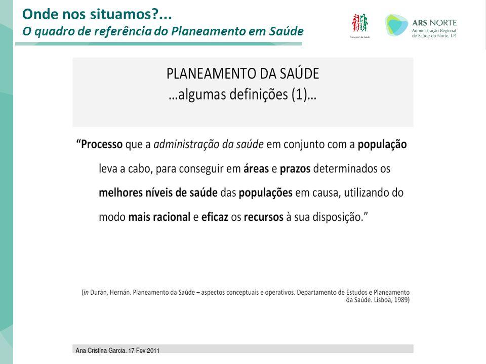 Onde nos situamos ... O quadro de referência do Planeamento em Saúde