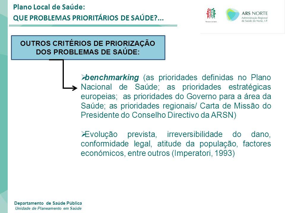 Plano Local de Saúde: QUE PROBLEMAS PRIORITÁRIOS DE SAÚDE ...