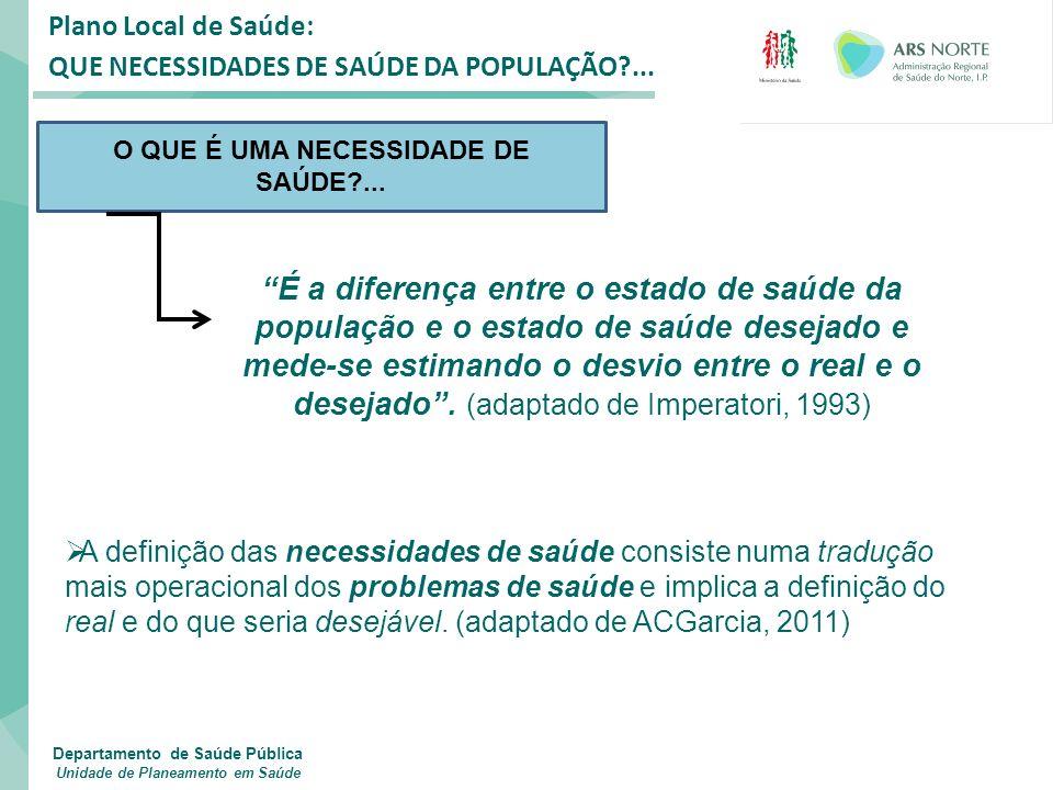 Plano Local de Saúde: QUE NECESSIDADES DE SAÚDE DA POPULAÇÃO ...