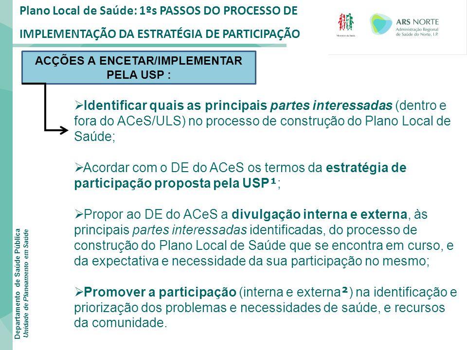 Plano Local de Saúde: 1ºs PASSOS DO PROCESSO DE