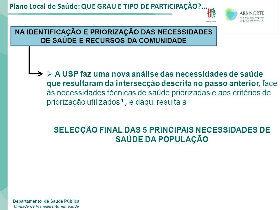 SELECÇÃO FINAL DAS 5 PRINCIPAIS NECESSIDADES DE SAÚDE DA POPULAÇÃO