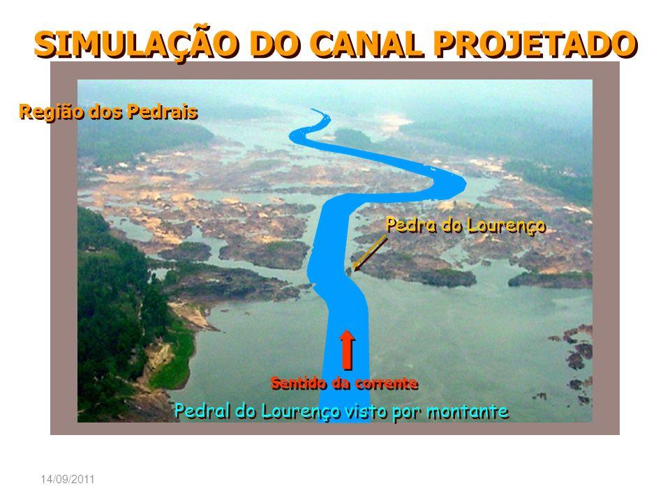 SIMULAÇÃO DO CANAL PROJETADO