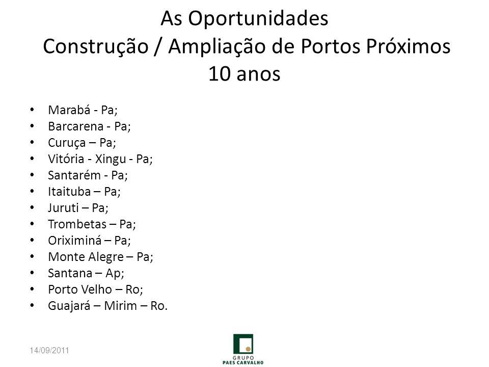 As Oportunidades Construção / Ampliação de Portos Próximos 10 anos