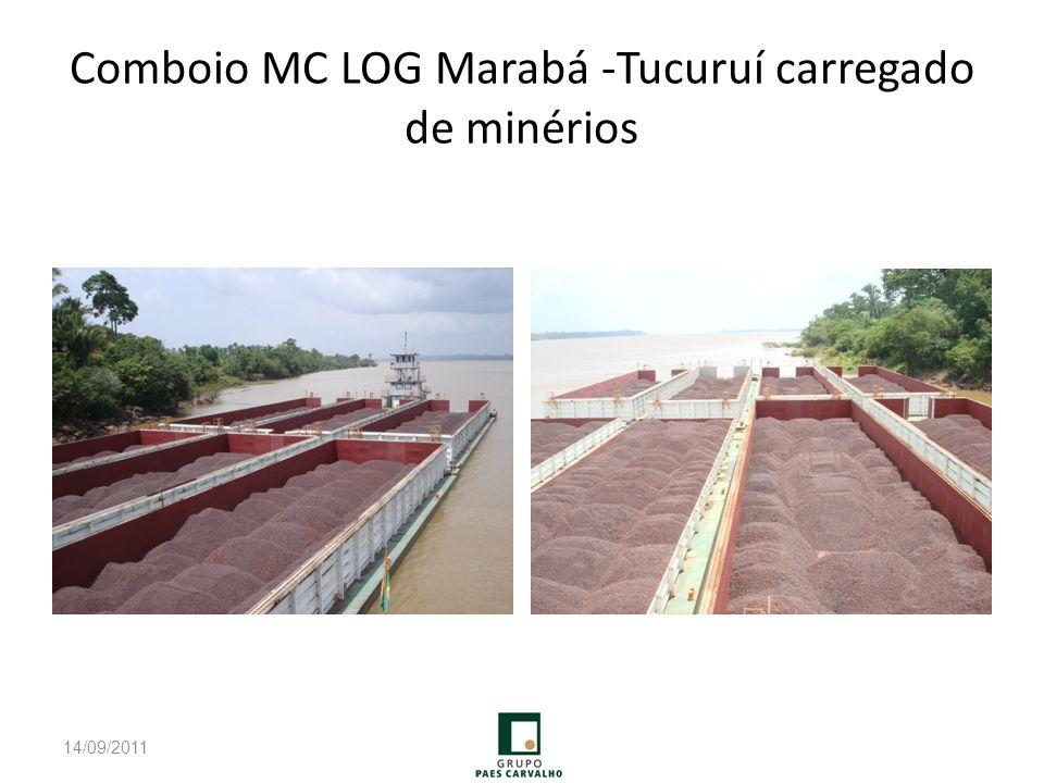 Comboio MC LOG Marabá -Tucuruí carregado de minérios
