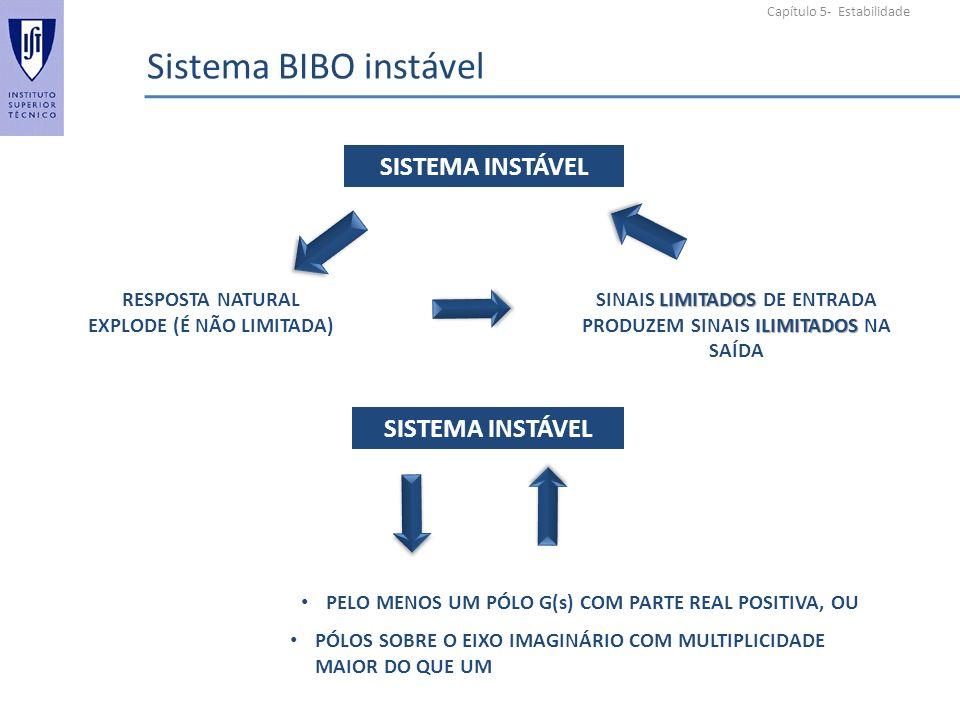Sistema BIBO instável SISTEMA INSTÁVEL SISTEMA INSTÁVEL