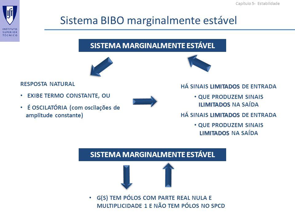 Sistema BIBO marginalmente estável