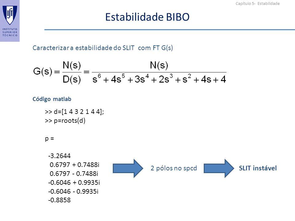 Estabilidade BIBO Caracterizar a estabilidade do SLIT com FT G(s)