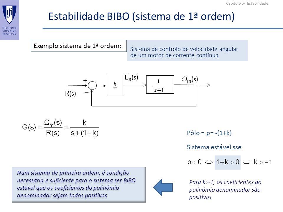 Estabilidade BIBO (sistema de 1ª ordem)