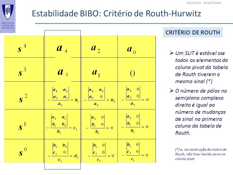Estabilidade BIBO: Critério de Routh-Hurwitz