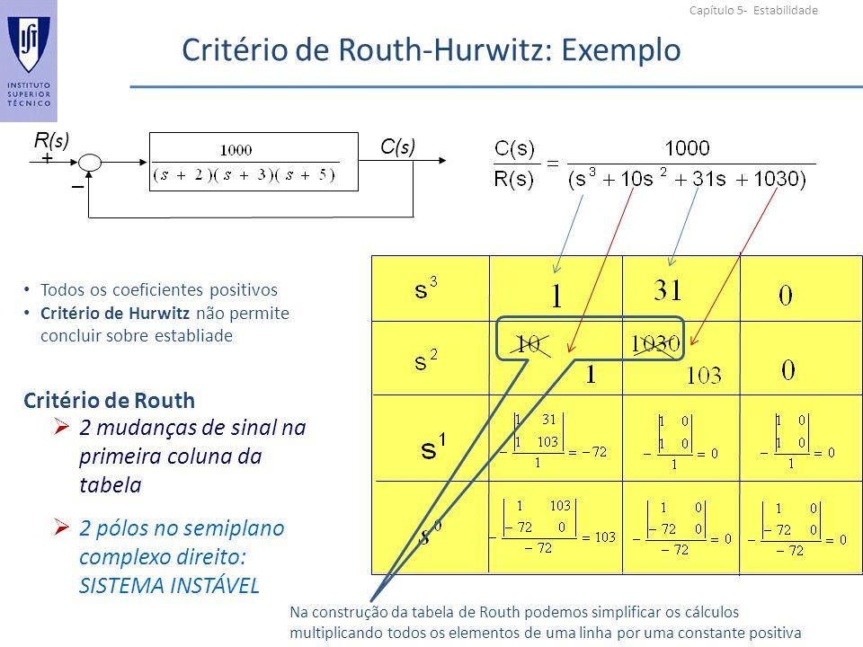 Critério de Routh-Hurwitz: Exemplo