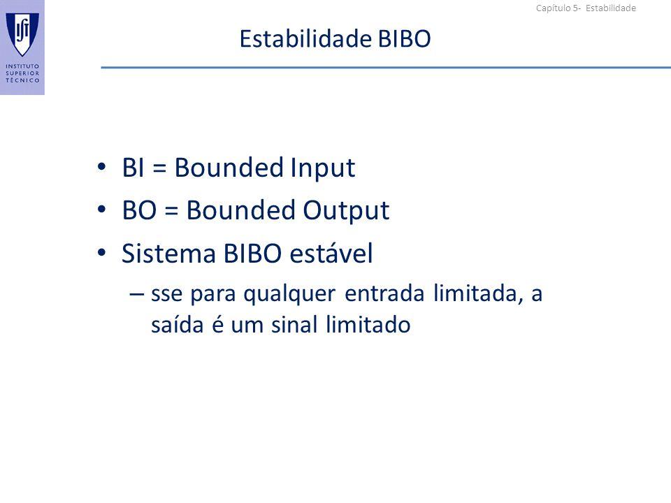 BI = Bounded Input BO = Bounded Output Sistema BIBO estável