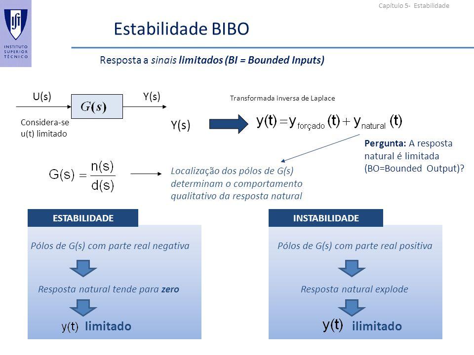 Estabilidade BIBO Y(s) limitado ilimitado U(s) Y(s)