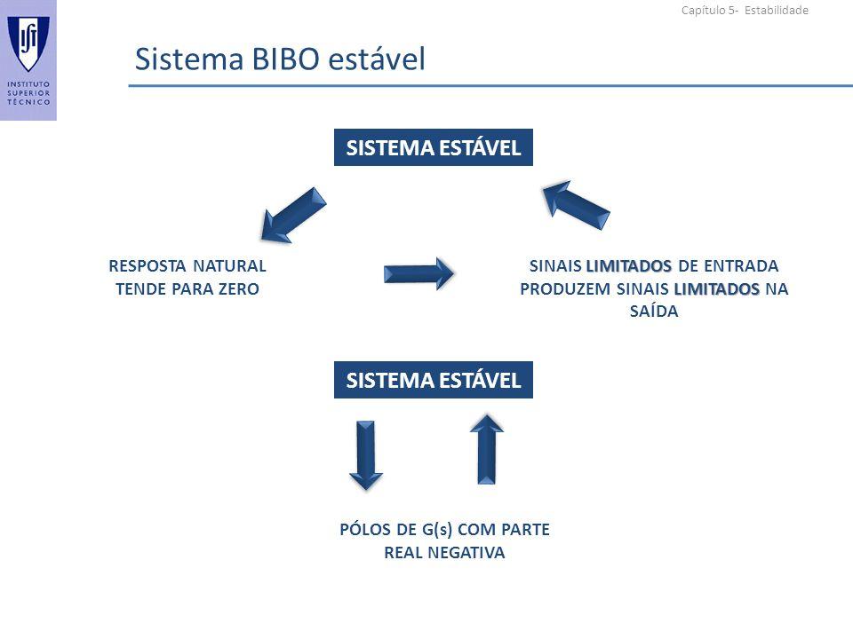 Sistema BIBO estável SISTEMA ESTÁVEL SISTEMA ESTÁVEL