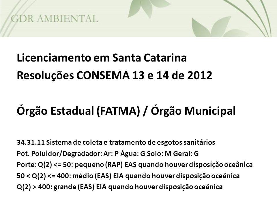 Licenciamento em Santa Catarina Resoluções CONSEMA 13 e 14 de 2012