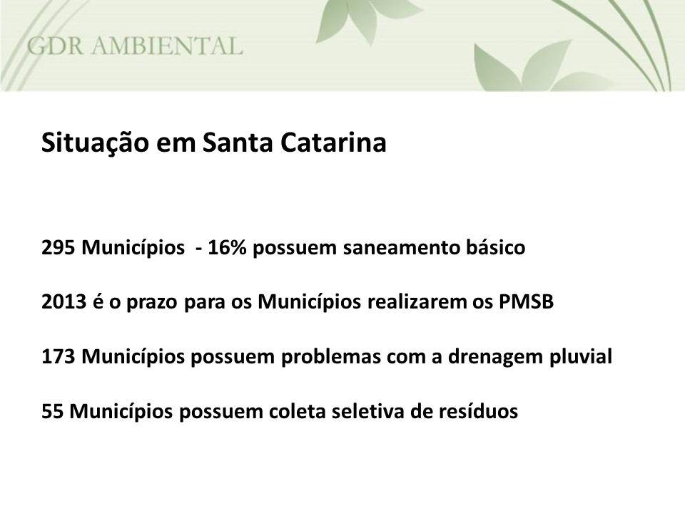 Situação em Santa Catarina