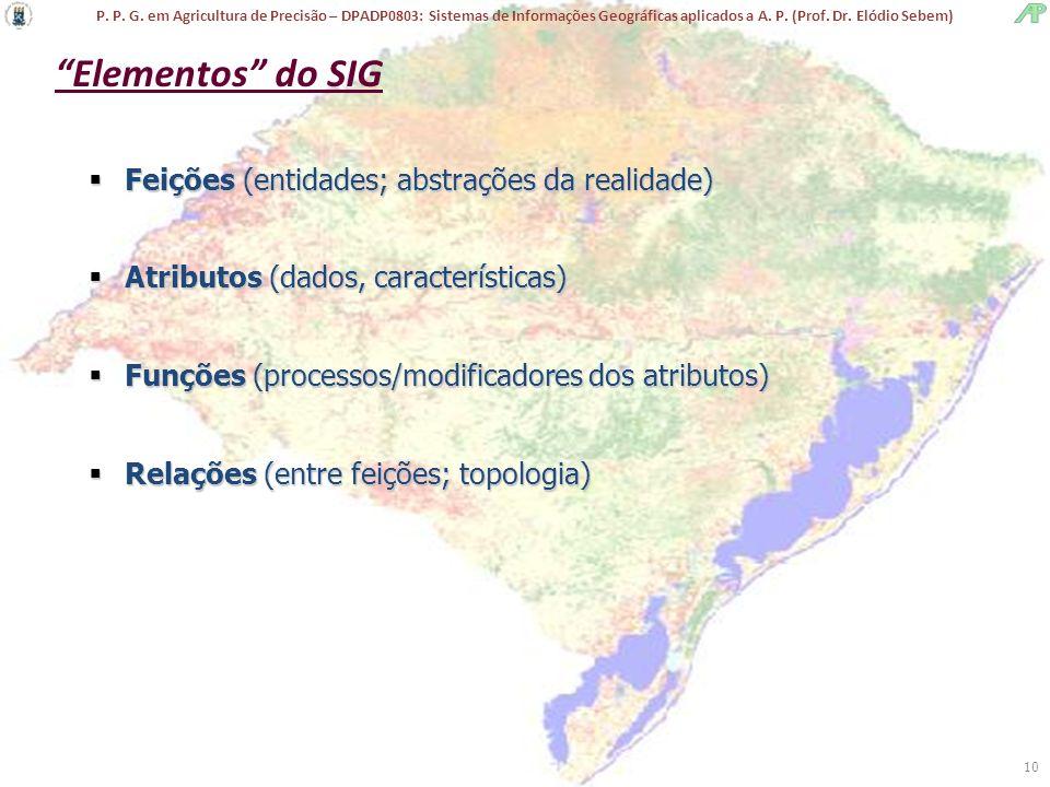 Elementos do SIG Feições (entidades; abstrações da realidade)
