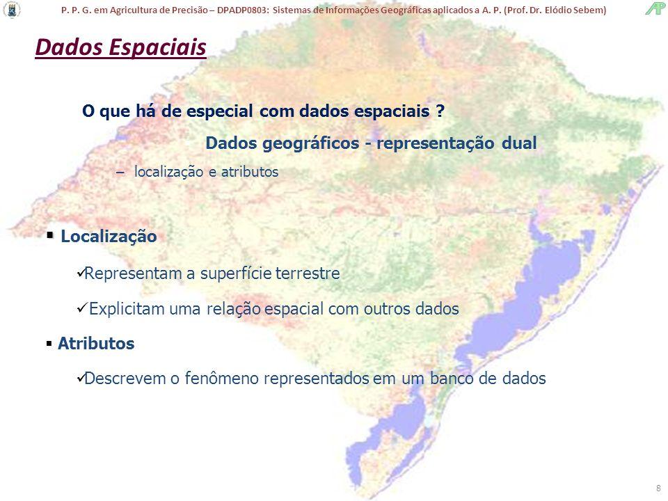Dados geográficos - representação dual