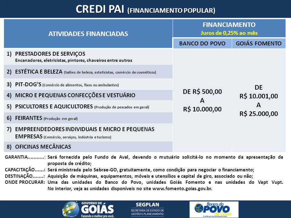 CREDI PAI (FINANCIAMENTO POPULAR) ATIVIDADES FINANCIADAS