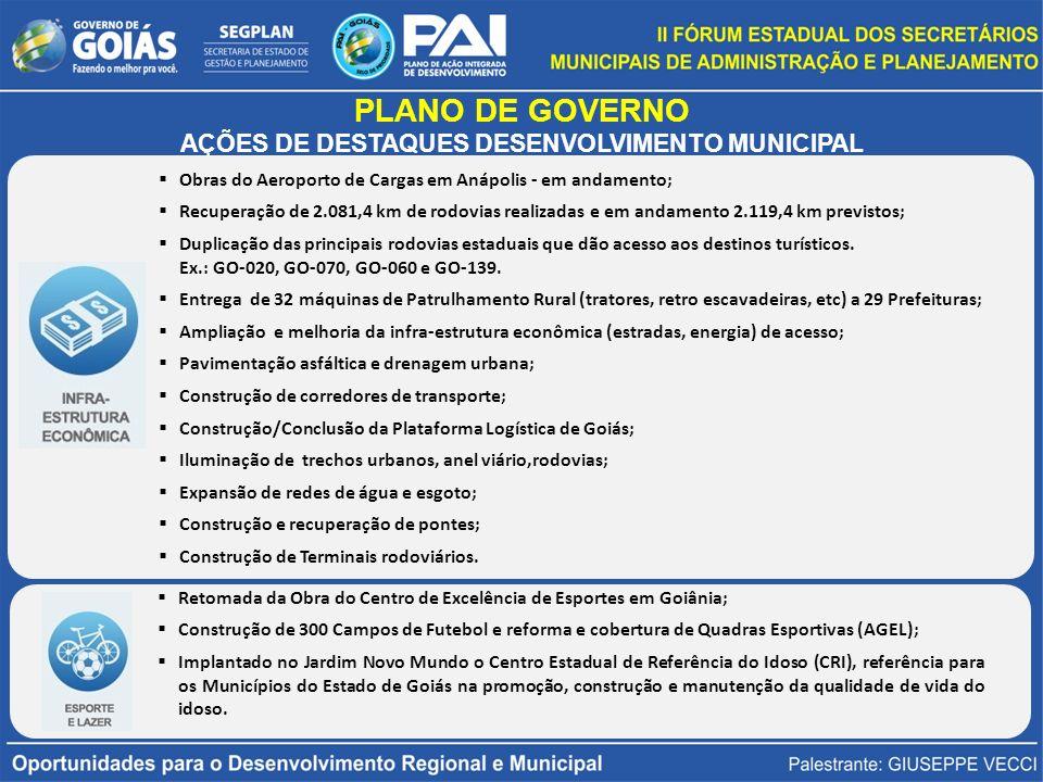 PLANO DE GOVERNO AÇÕES DE DESTAQUES DESENVOLVIMENTO MUNICIPAL