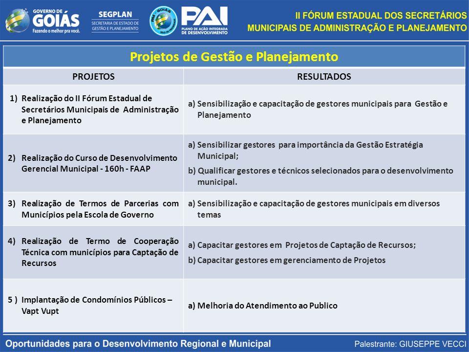 Projetos de Gestão e Planejamento