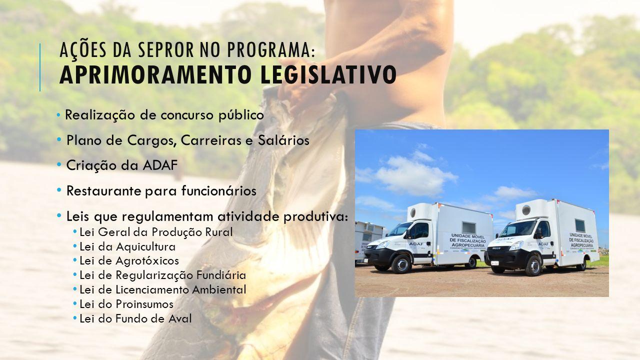 Ações da Sepror no programa: Aprimoramento Legislativo