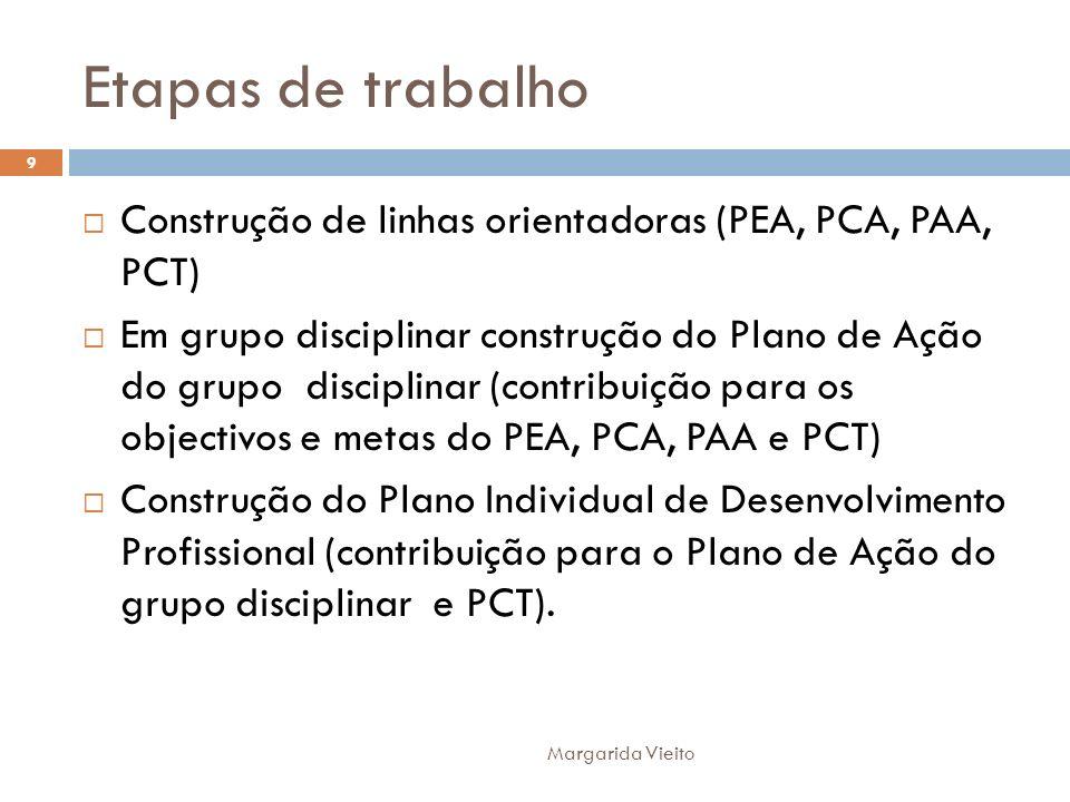 Etapas de trabalho Construção de linhas orientadoras (PEA, PCA, PAA, PCT)