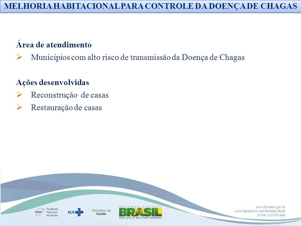 MELHORIA HABITACIONAL PARA CONTROLE DA DOENÇA DE CHAGAS