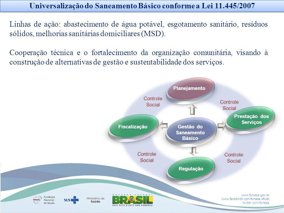 Universalização do Saneamento Básico conforme a Lei 11.445/2007