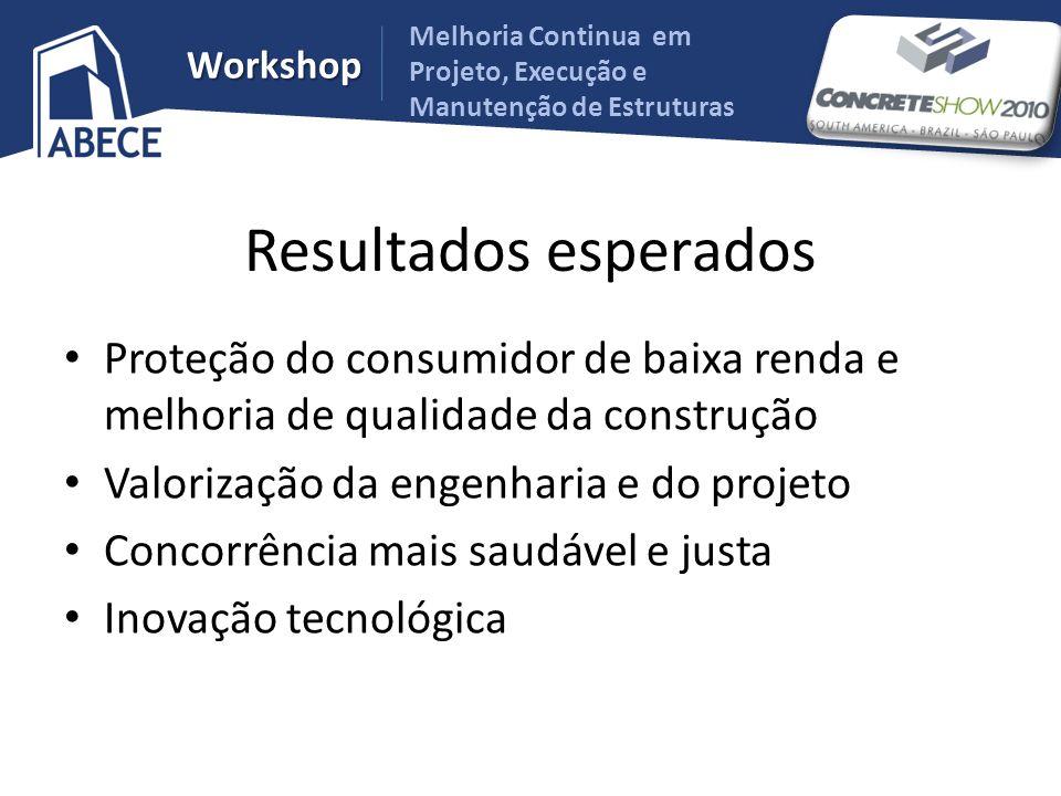 Resultados esperados Proteção do consumidor de baixa renda e melhoria de qualidade da construção. Valorização da engenharia e do projeto.