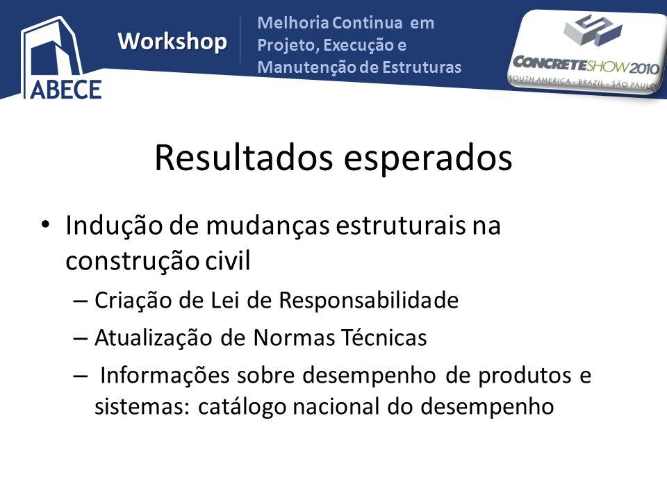 Resultados esperados Indução de mudanças estruturais na construção civil. Criação de Lei de Responsabilidade.